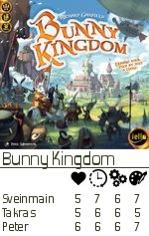 Bunny Kingdom rating