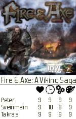 Fire & Axe A Viking Saga rating-resultat